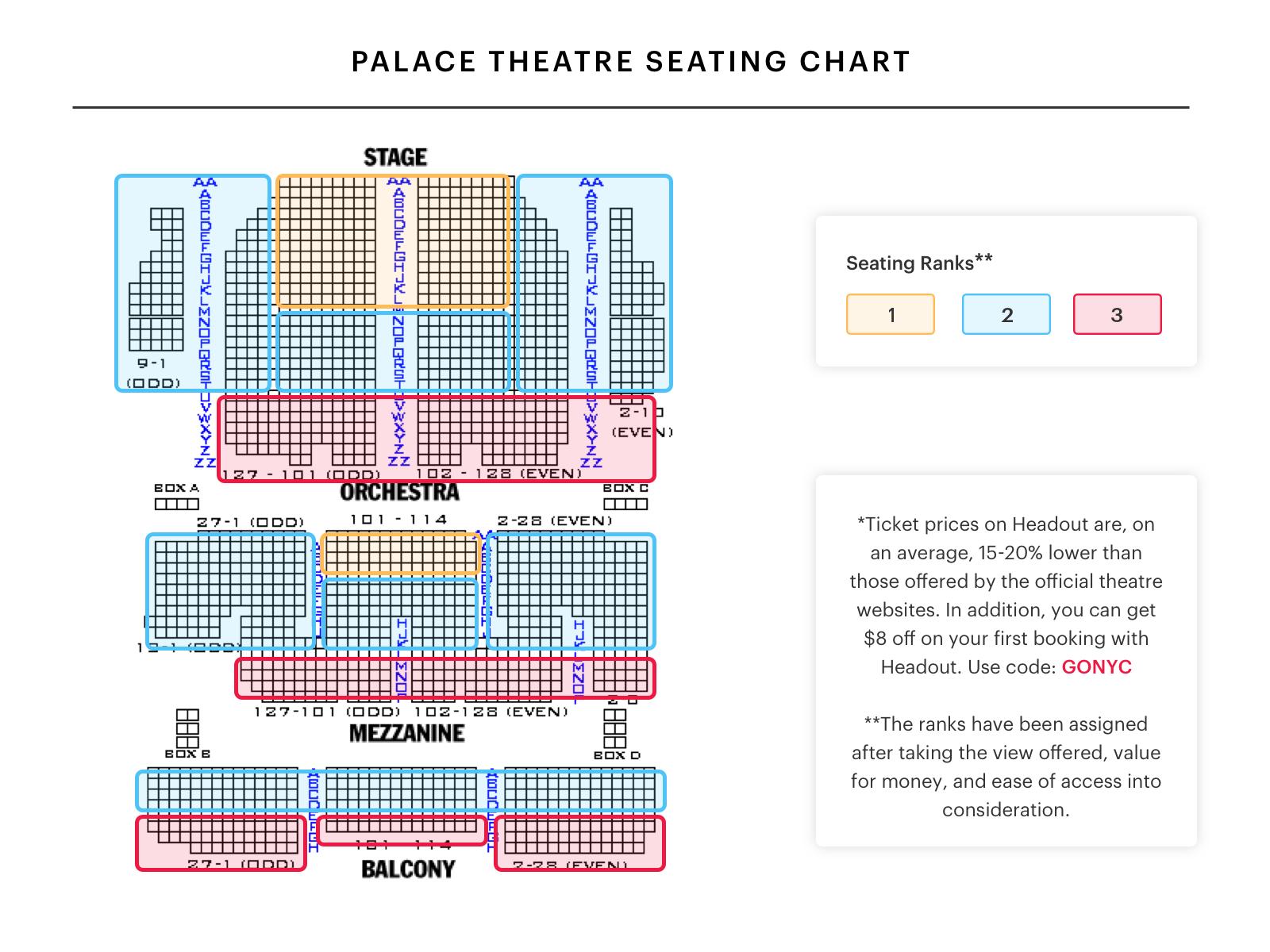 Top 10 Punto Medio Noticias Palace Theatre Paignton Seating Plan