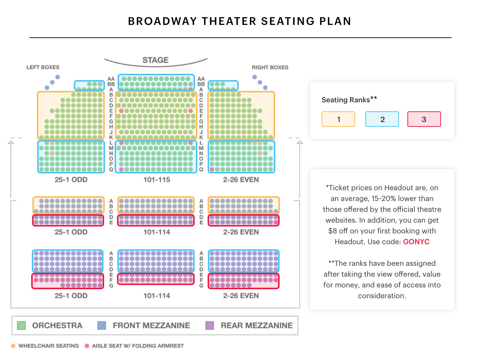 Broadway theatre seating chart watch rocktopia on broadway for Broadway plan