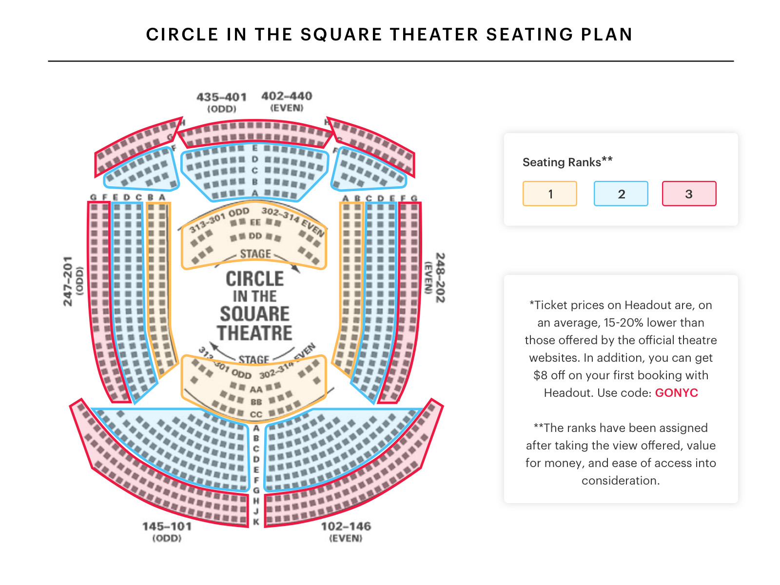 Circle In The Square Theatre Seating Chart Best Seats