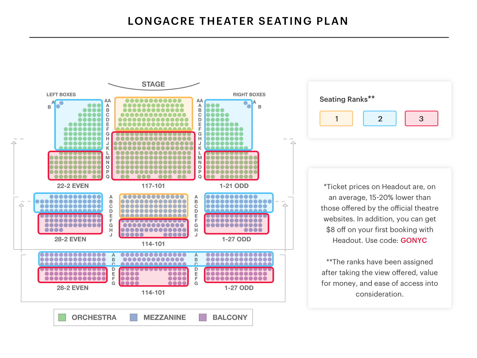 Longacre-theatre-seating-chart