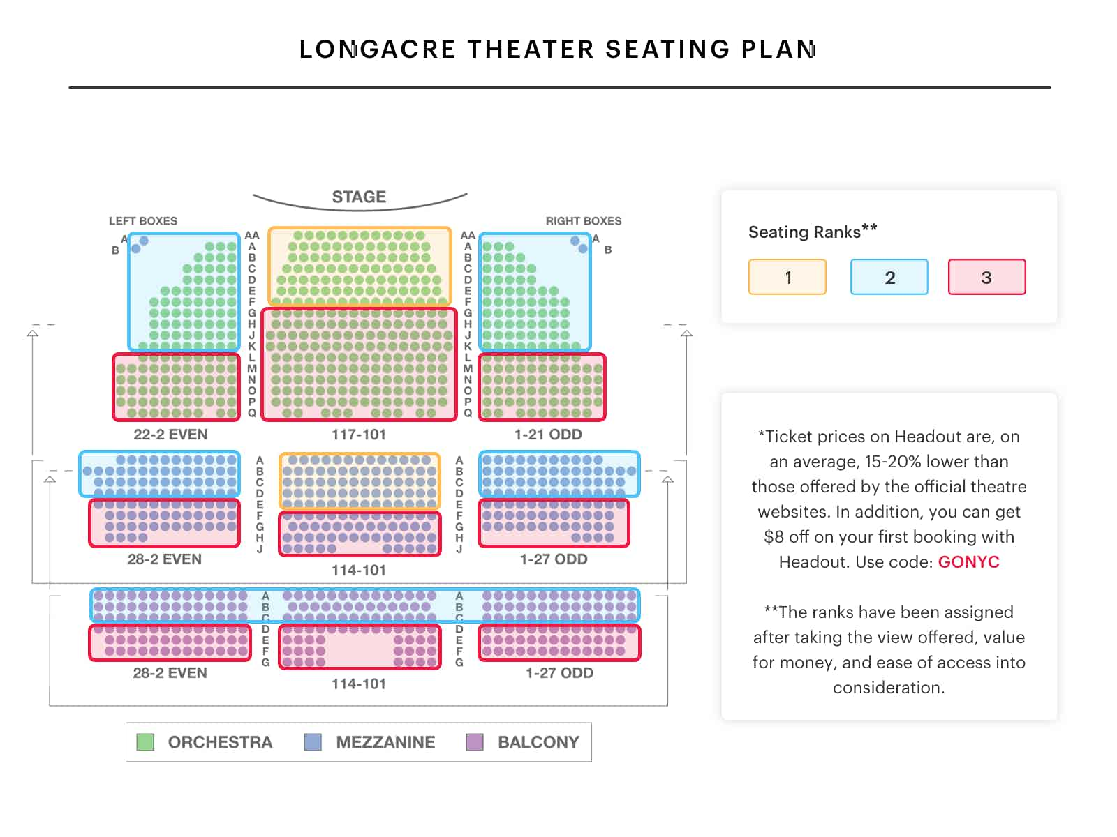 Your a to z guide to broadway theater seating charts
