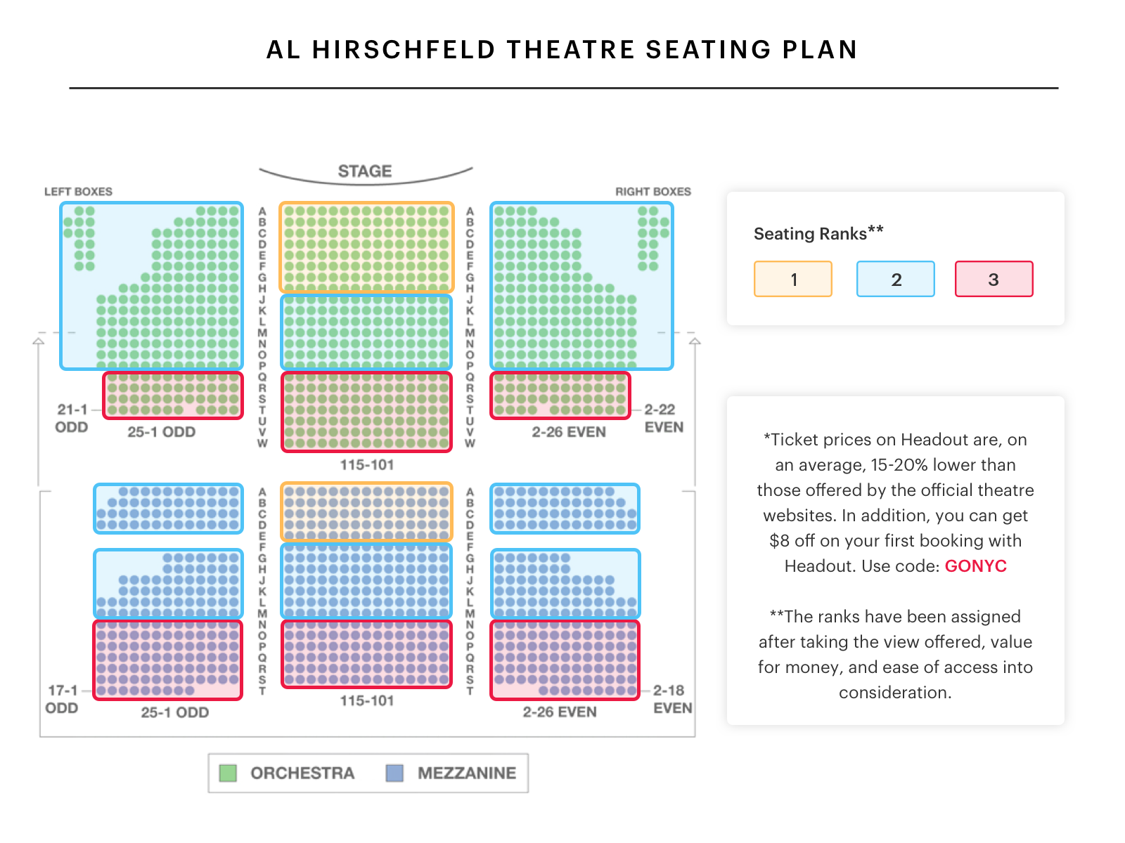 Al hirschfeld theatre seating chart best seats pro tips and more