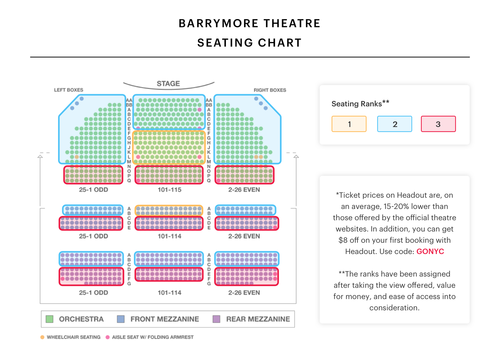 Winter Garden Theatre Seating Chart New York Garden Ftempo