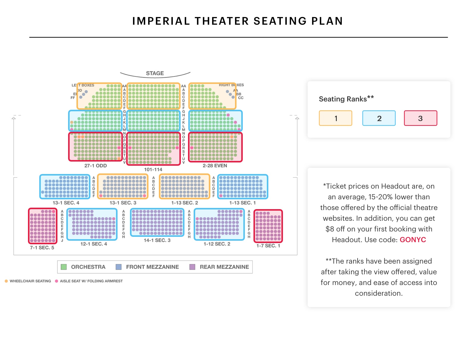 Imperial theater seating chart guide for Broadway plan