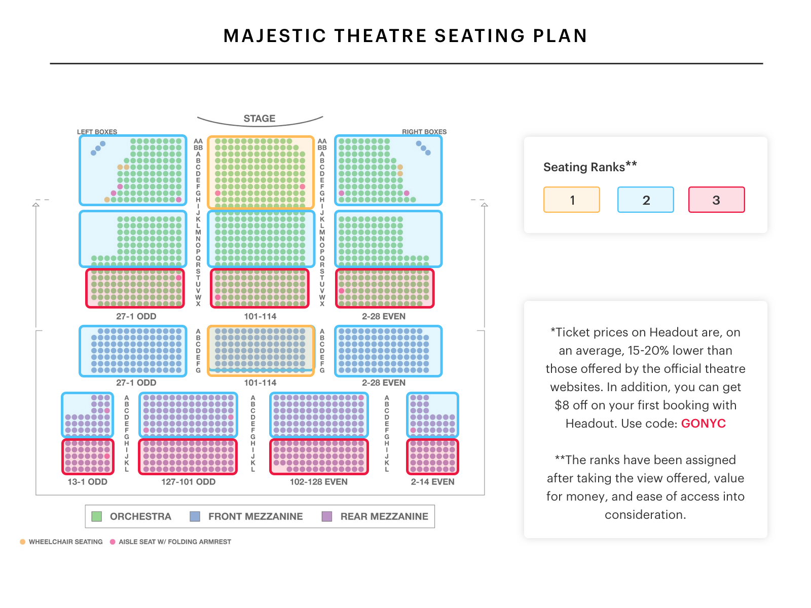 Majestic Theatre Seating Chart The Phantom Of The Opera