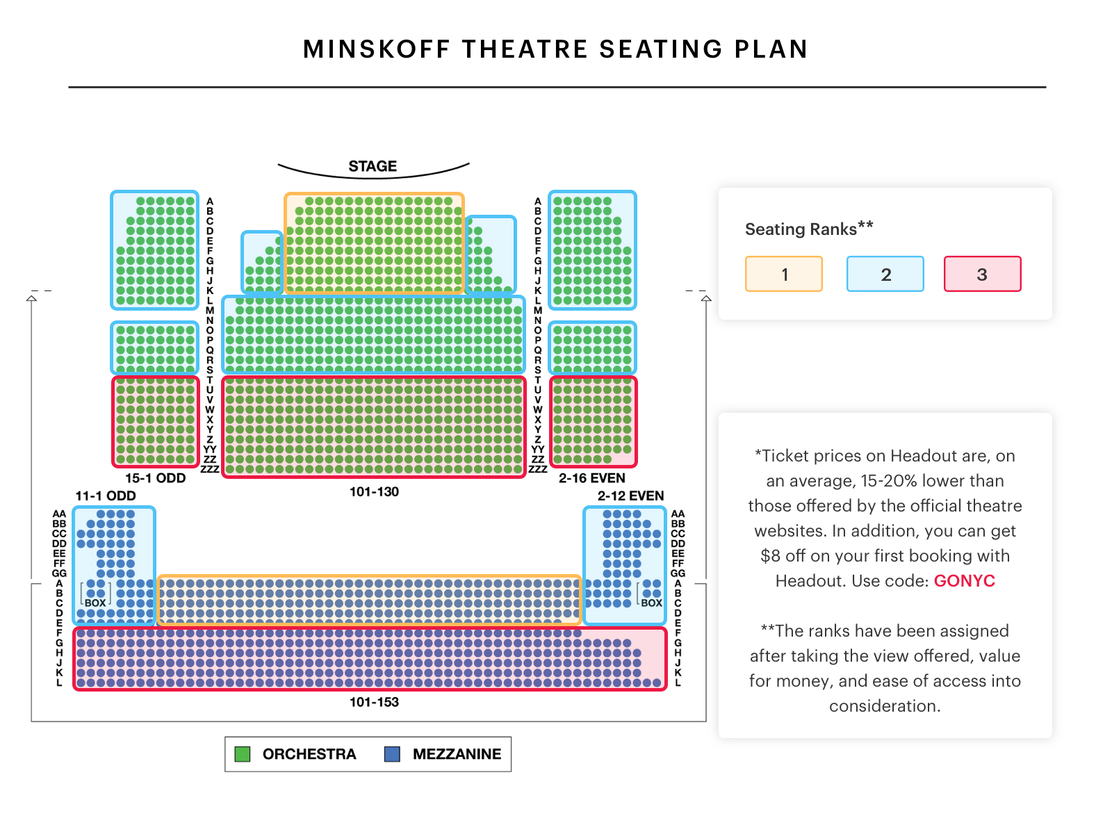 Minskoff theatre seating views j for Broadway plan
