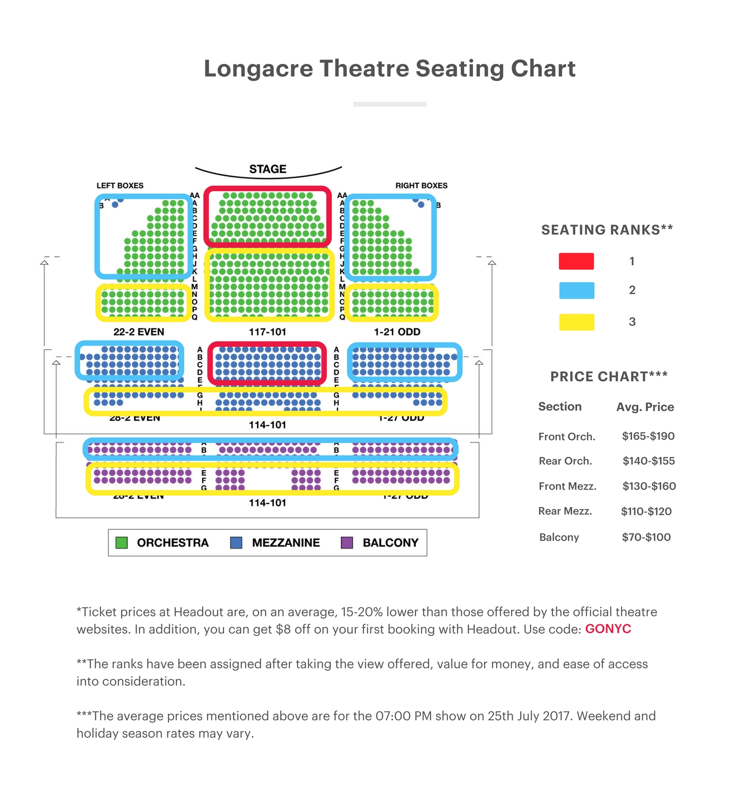 beautiful seating chart winter garden theatre part 7 broadhurst