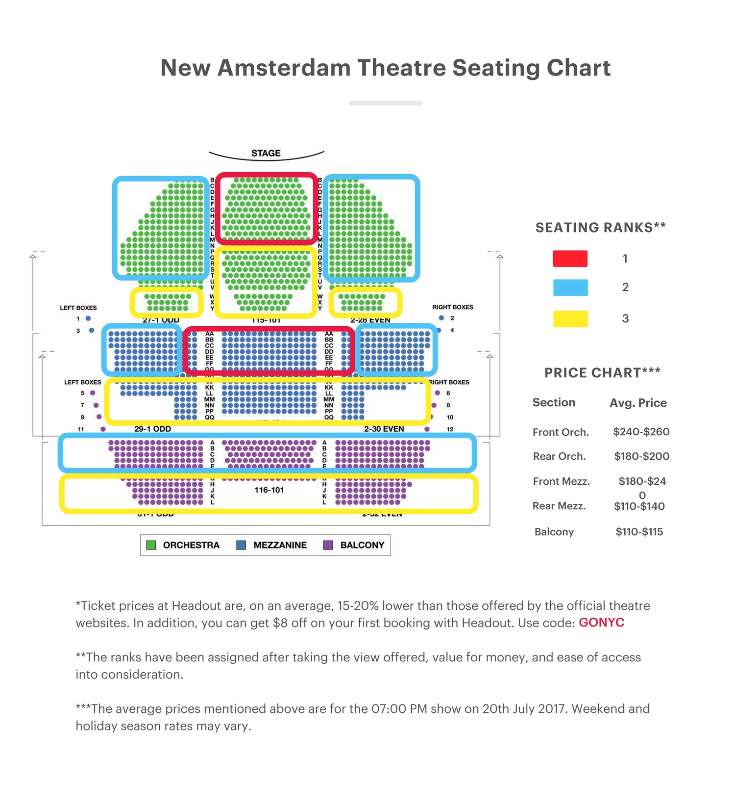 New amsterdam theatre seating chart aladdin seating guide for Broadway plan