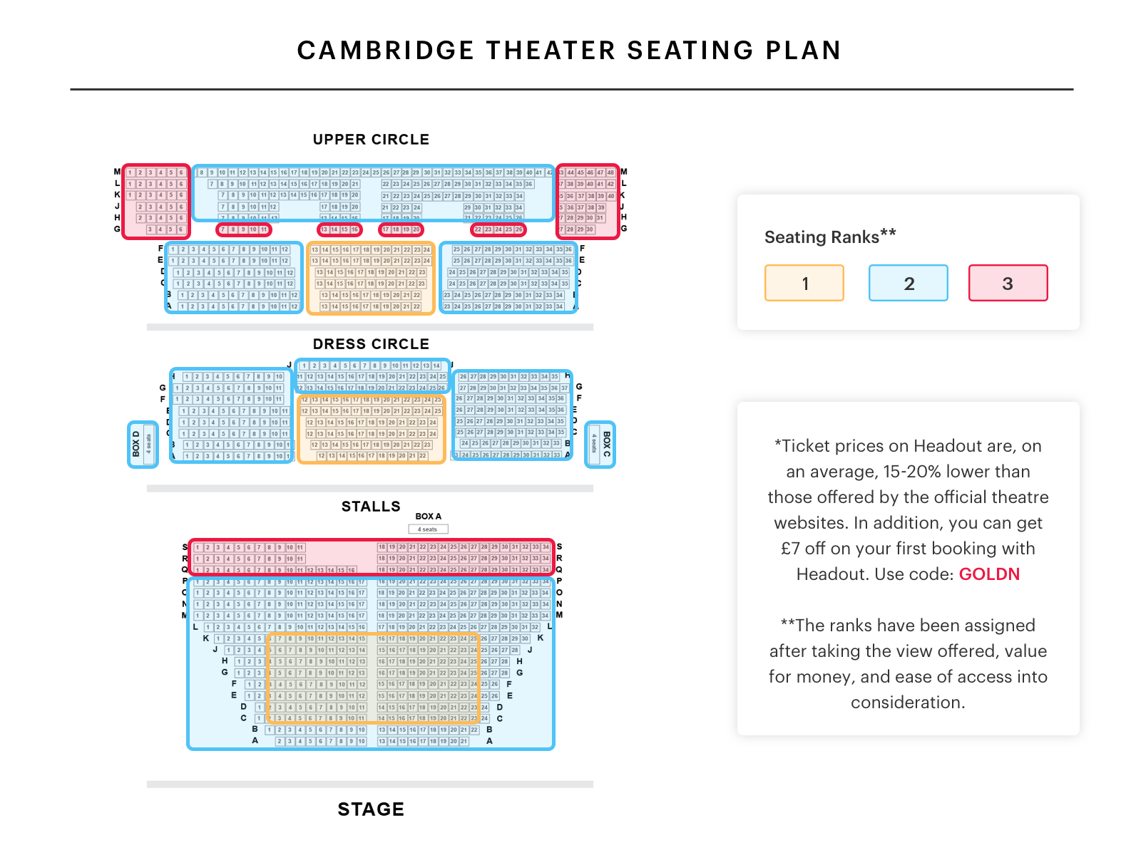 Cambridge Theatre Seating Plan Find The Best Seats For
