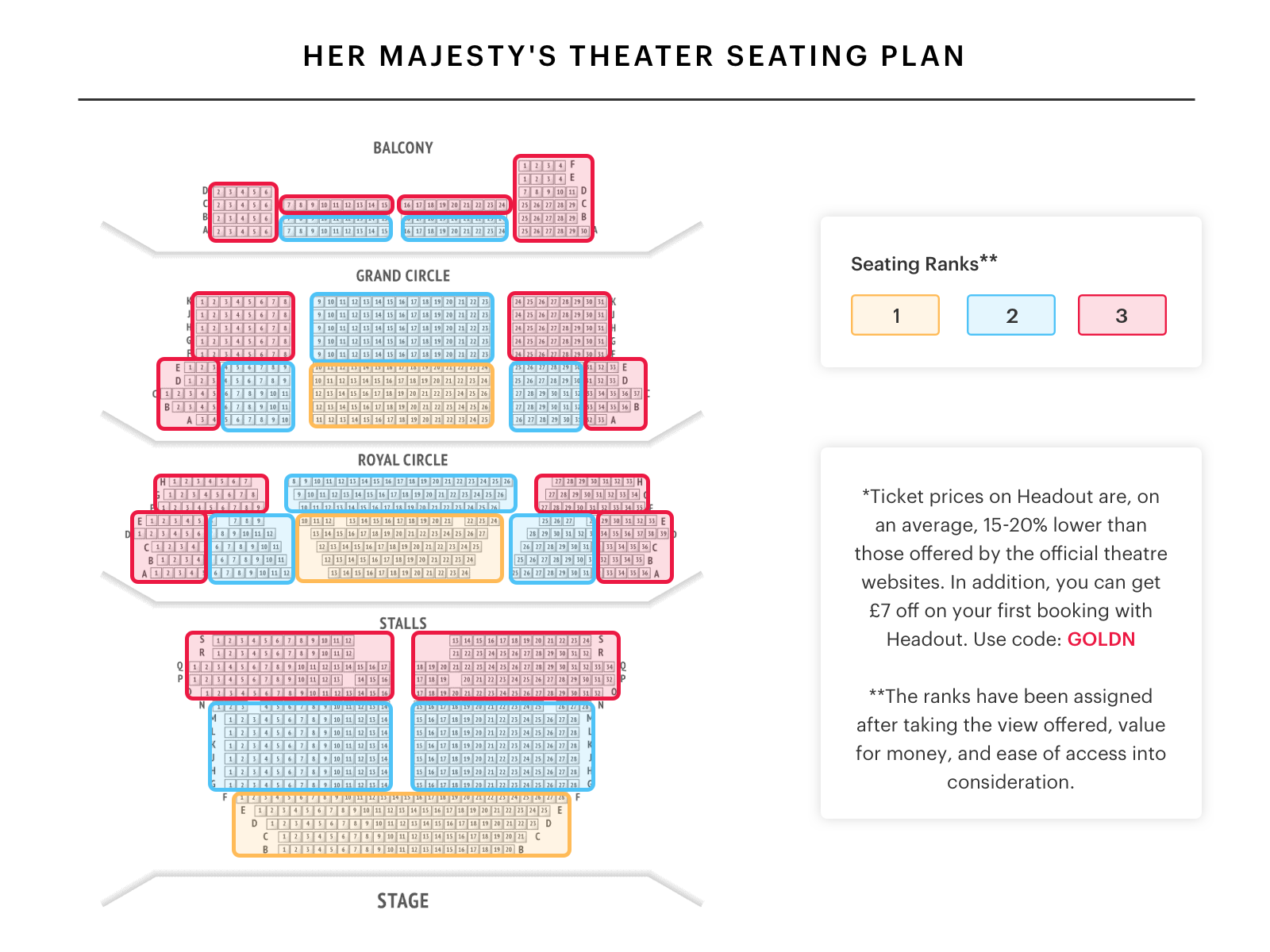 her majesty s theatre seating plan the best phantom of the opera seats