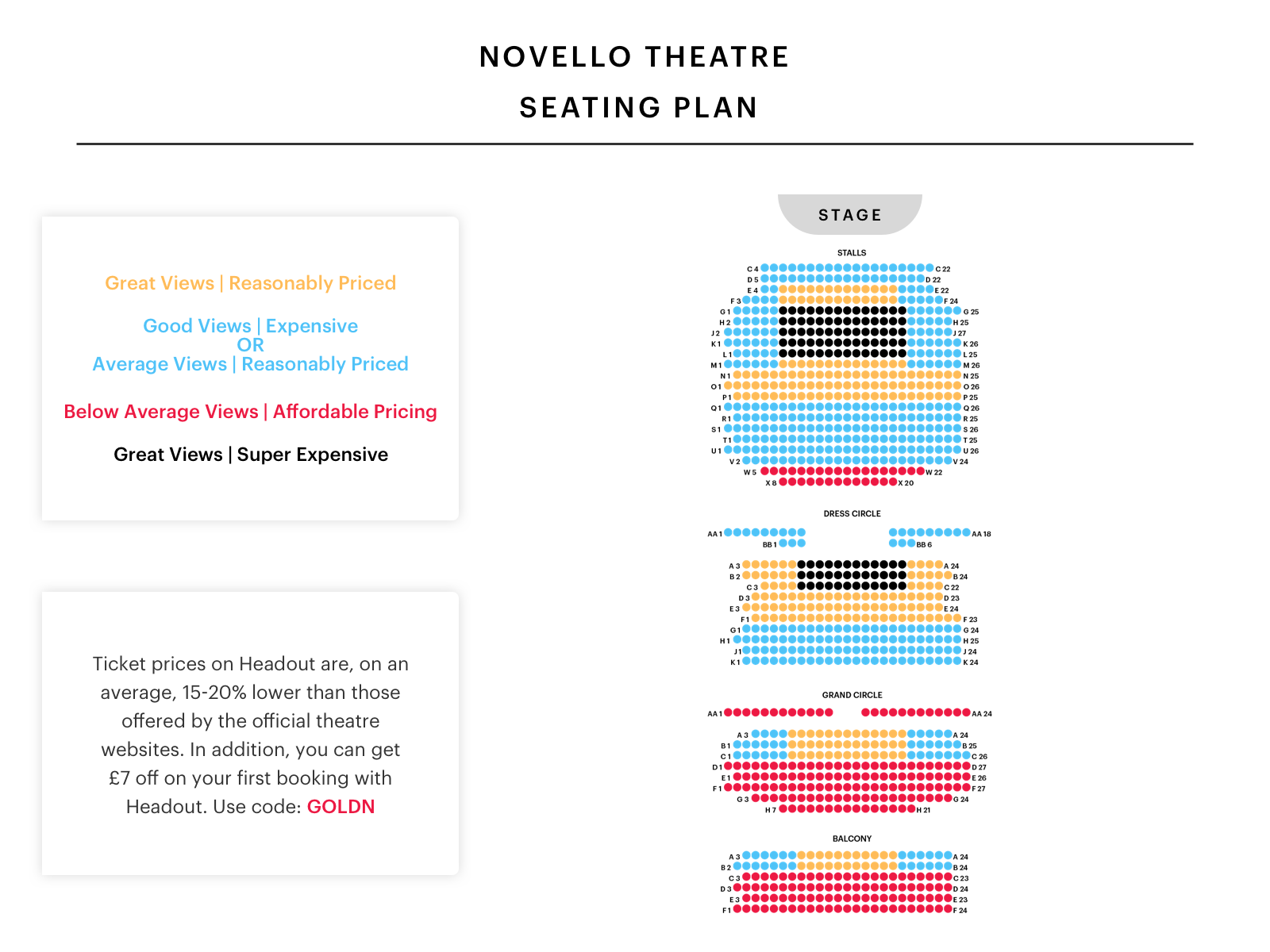 Navigating The Novello Theatre Seating Plan