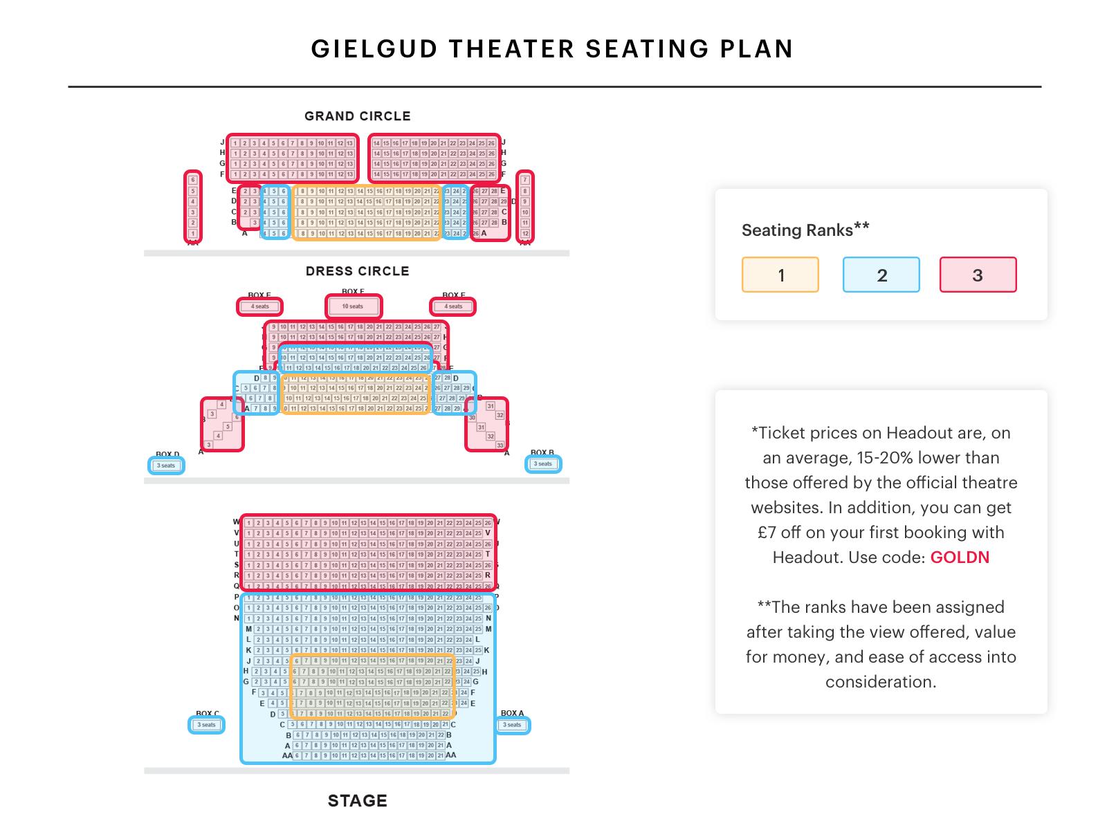 Gielgud-Theatre-Seating-Plan