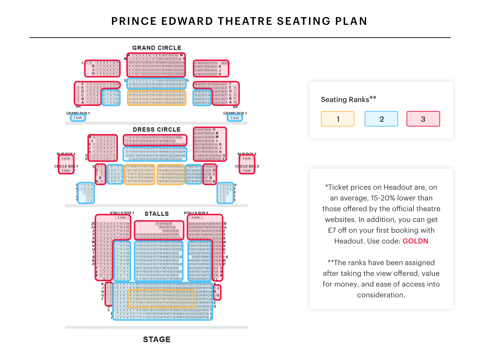 Navigating The Prince Edward Theatre Seating Plan