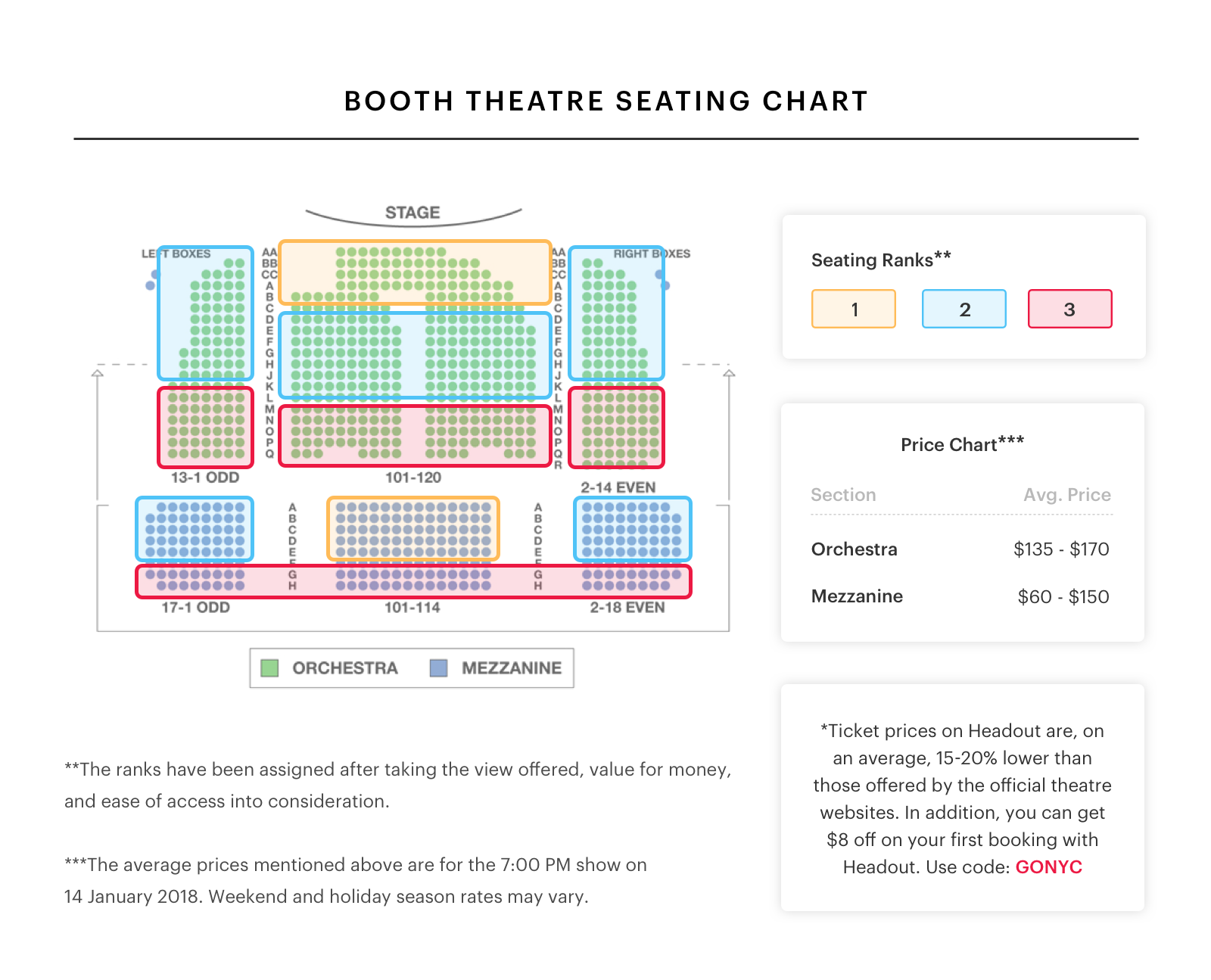 Barrymore theater madison seating chart - Winter garden theater seating chart ...