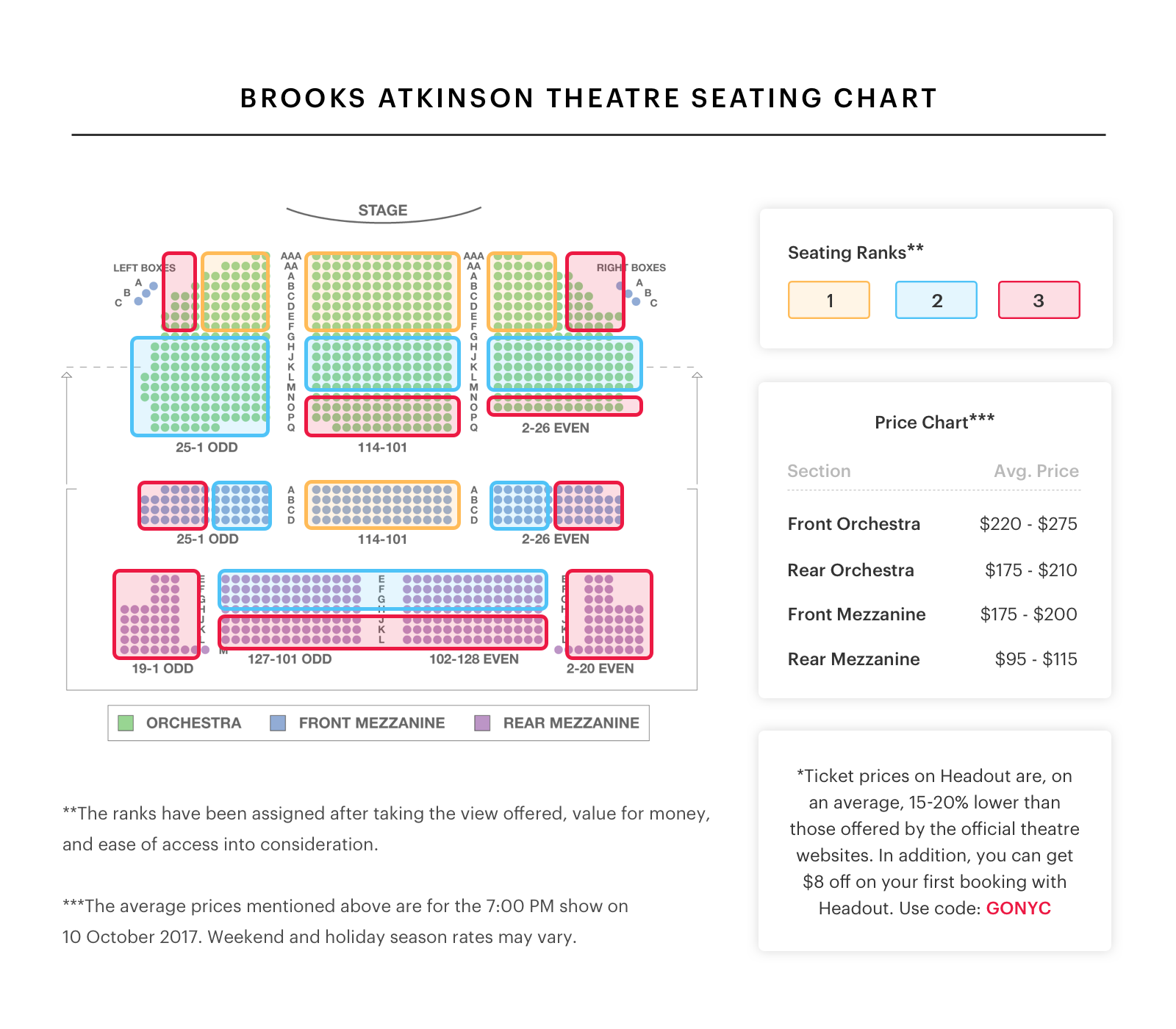 stephen sondheim theatre seating chart best seats pro tips and