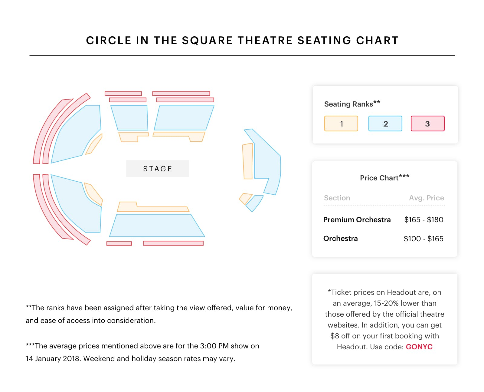 Circle-in-the-Square-Theatre-Seating-Chart