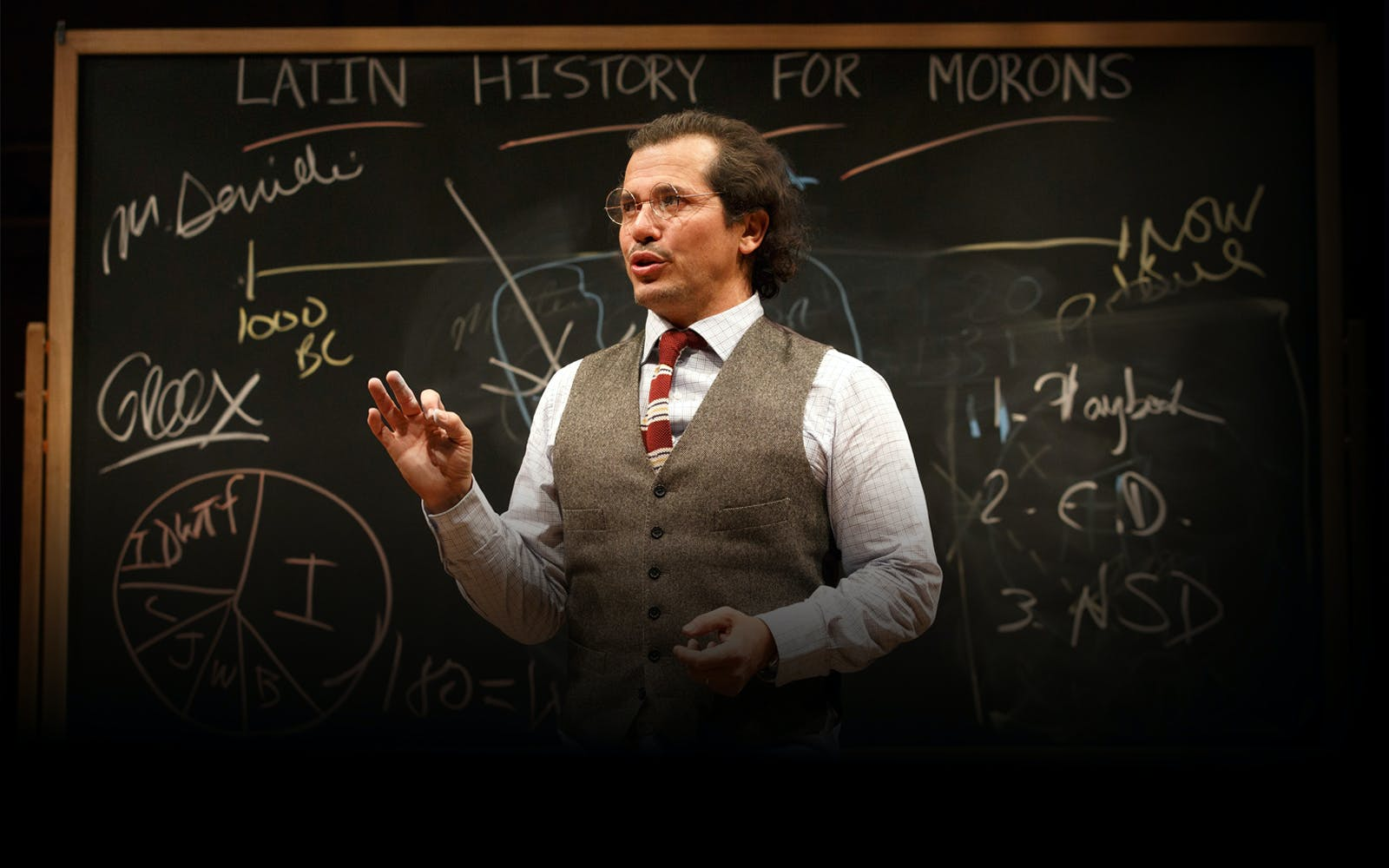 Best Broadway Shows - February 2017 - Latin History for Morons
