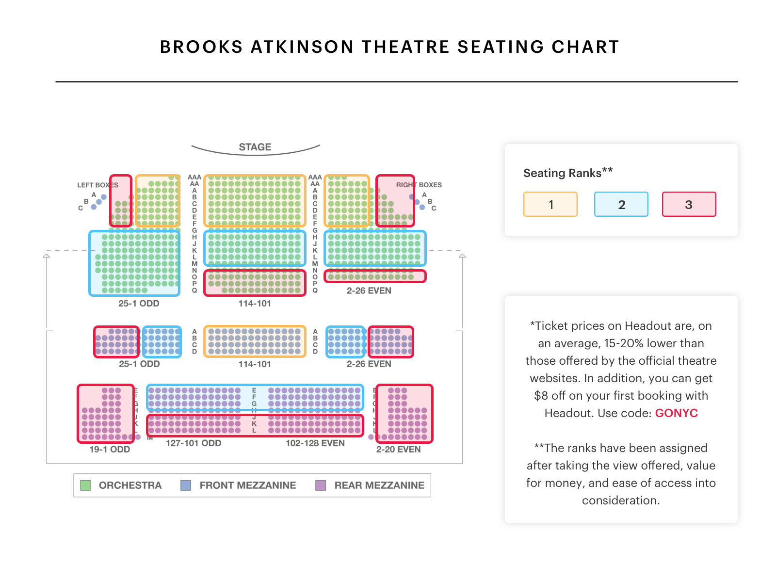 Brooks-Atkinson-Theatre-Seating-Chart