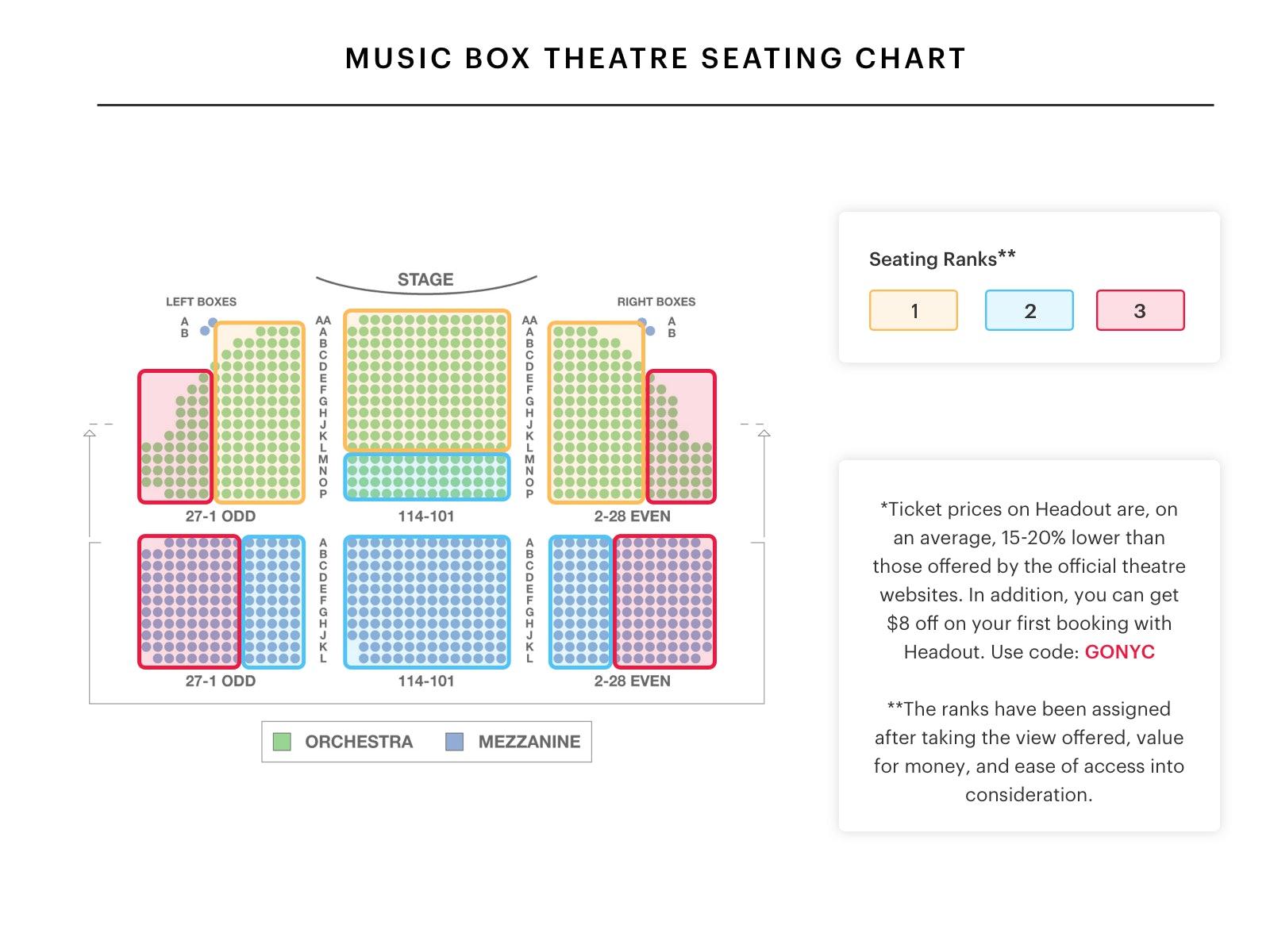 Music-Box-Theatre-Seating-Chart