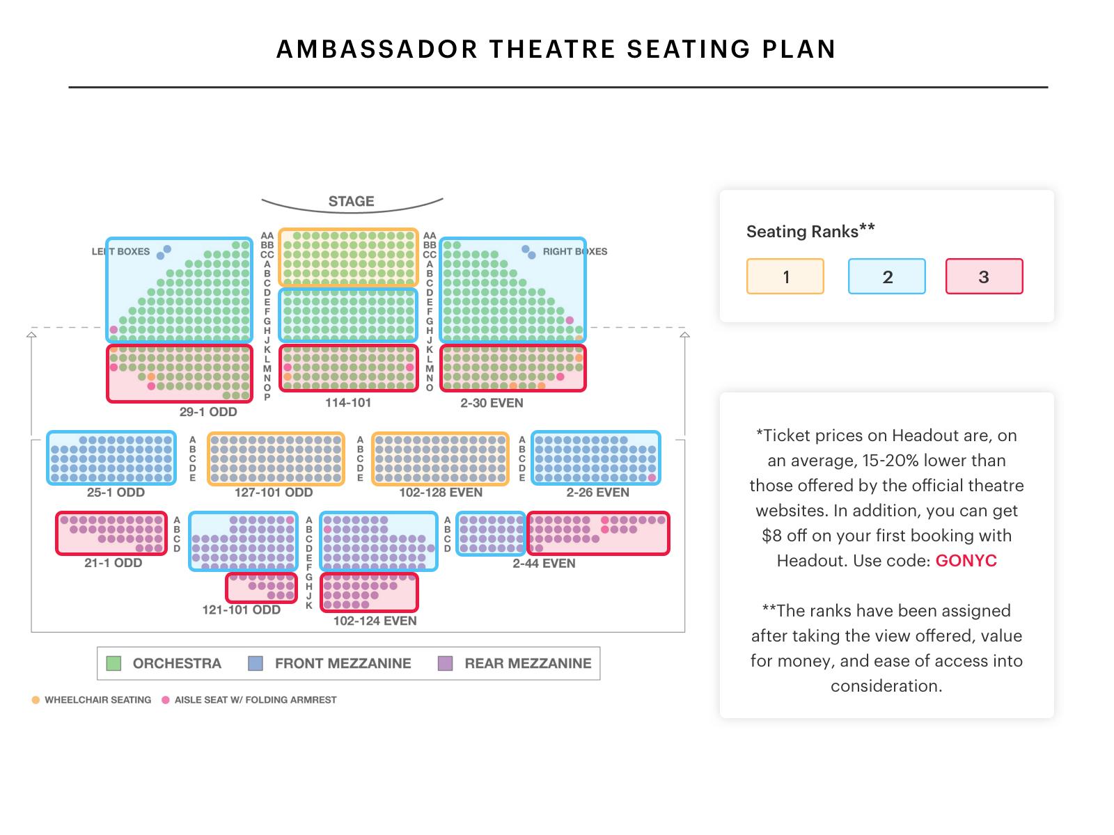 ambassador-theatre-seating-chart