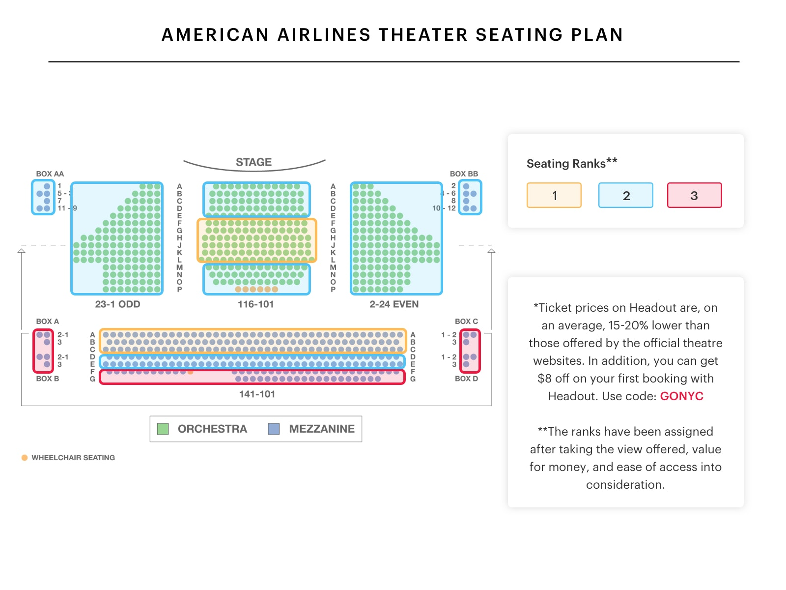 american-airlines-theatre-Seating-Chart