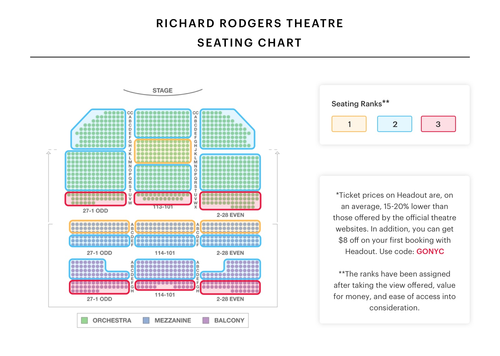 richard-rodgers-Theatre-Seating-Chart