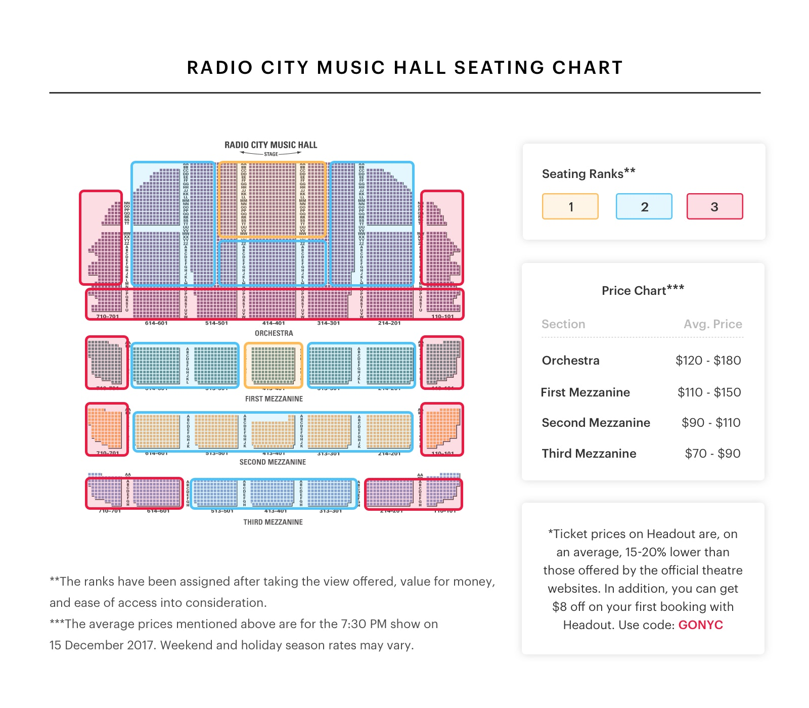 Radio city music hall seating chart christmas spectacular guide